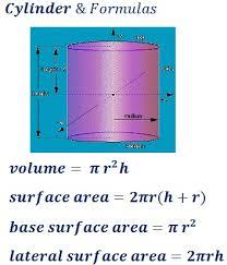 Total Square Footage Calculator Cylinder Volume U0026 Surface Area Calculator