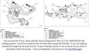 2000 jaguar engine diagram 2000 wiring diagrams instruction