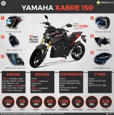 honda 150r mileage yamaha xabre 150 price specs review pics u0026 mileage in india