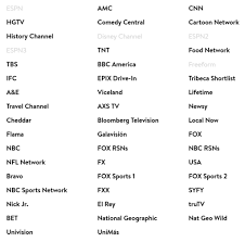 Sling Tv Logo Png Sling Tv Channel List What Channels Are On Sling Tv