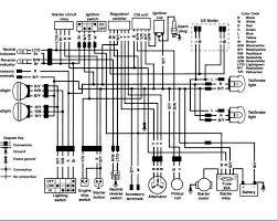 kawasaki atv wiring diagrams kawasaki wiring diagrams instruction