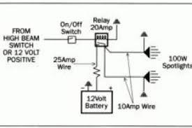 spotlight wiring diagram triton spotlight wiring diagrams