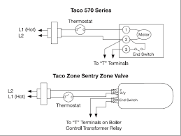 mixing 3 wire taco zone valves with a zone sentry valve u2014 heating