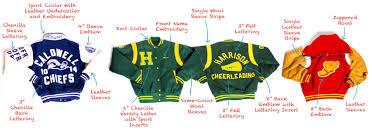 letterman jackets by ralph u2013 high lettermen jackets for