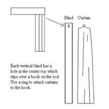 How Wide To Hang Curtains How To Update Your Vertical Blinds Hardware Fabrics And Apartments