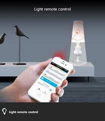 android control system picture more detailed picture about