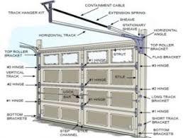 Overhead Roll Up Garage Doors Garage Door Accessories L Overhead And Roll Up Door Parts L