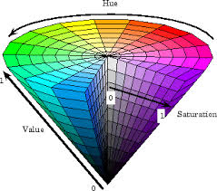 convert from hsv to rgb color space matlab u0026 simulink