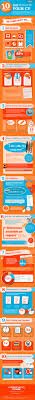 Make Your Resume Online by 10 Dangerous Things To Not Put In Your Cv Infographic Wipjobs