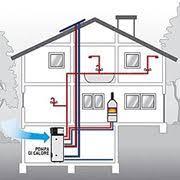pompa di calore interna pompa di calore acqua impianti idraulici