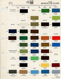 auto paint codes austin healey morris riley wolseley