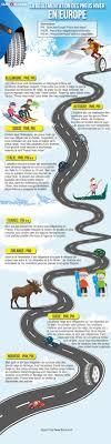 location voiture avec si e b règle des pneus hiver en europe l nfographie d auto europe