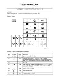 renault megane 3 fuse box efcaviation com