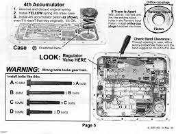 4l60e shift kit trouble page 2 ls1tech camaro and firebird
