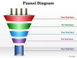 funnel diagram powerpoint template powerpoint tutorial to make a