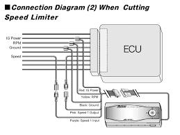 rsm wiring diagram chevy wiring schematics u2022 wiring diagrams j