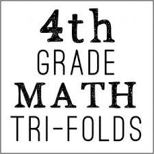 how to plan u0026 organize differentiated math groups u2013 math tech