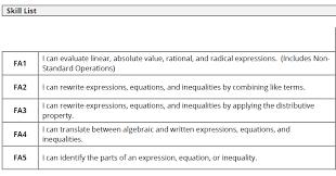 math u003d love evaluating algebraic expressions sorting cards free