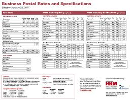new usps rate chart available for download hkm direct market