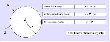 flächenberechnung kreis berechnung eines kreises umfang - Fläche Kreis Formel