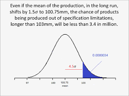 application of statistical analysis six sigma is easy youtube