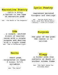 Def poetry Poems