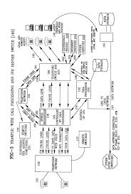 patent us6188751 call processing system with call screening