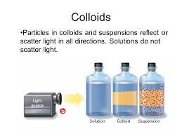 the scattering of light by colloids is called chapter 12 solutions ppt video online download