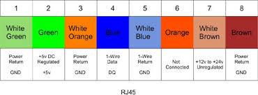 cat5e rj45 wiring diagram wiring diagrams schematics