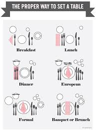 how to set table the correct way to set a table the meta picture