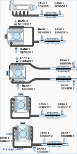 extraordinary ntk oxygen sensor wire diagram contemporary best