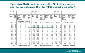 nys tax table international students and scholars ppt