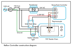 electric oven wiring diagram gooddy org