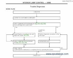 gq patrol wiring diagram the best wiring diagram 2017