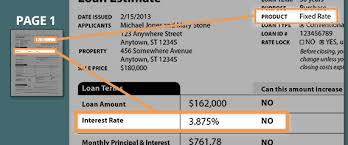 Estimate Mortgage Loan Amount by Loan Estimate Answers To Mortgage Questions