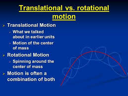 torque and rotation physics torque is the that