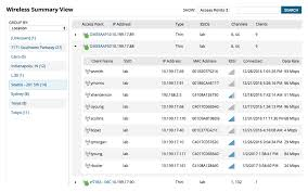 monitoring visit report template network performance monitor leading monitoring tool solarwinds