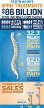 352 best chiropractic images on pinterest pain management