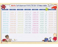 Times Tables 1 12 Times Tables Mat 4 1 12 Educational Learning Mats