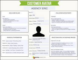 customer avatar worksheet download the template