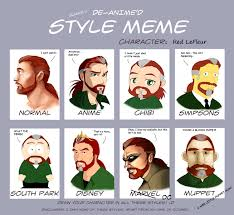 Memes D - de anime d style meme by alainam on deviantart