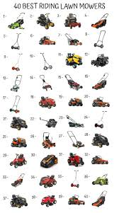 best 20 riding lawn mowers ideas on pinterest used riding lawn
