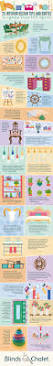 176 best infographics images on pinterest content marketing