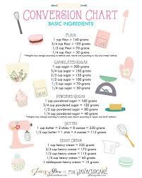 mesures en cuisine les 10 meilleures astuces de cuisine à voir de cuisine meilleur