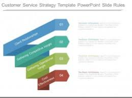 customer service plan slide team