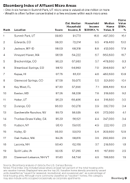 these are the wealthiest small towns in america bloomberg