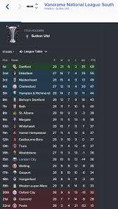 vanarama national league table london city fc a city on the rise