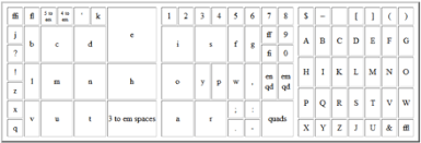 keyboard layout letter frequency letter frequency wikiwand