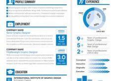 Free Visual Resume Templates 100 Free Visual Resume Templates 100 Free Pdf Resume