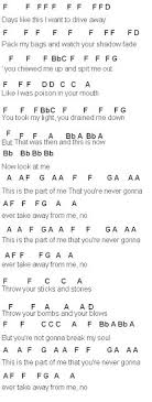 light of the world chords part part of your world chords